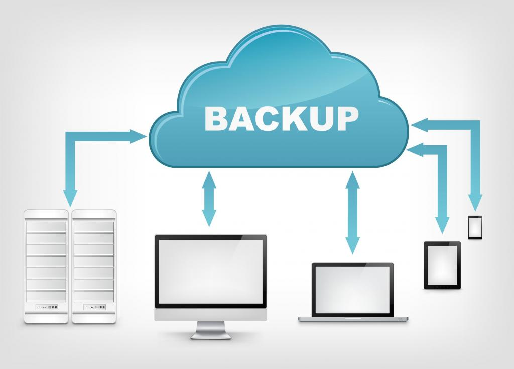 Top 10 Free Cloud Storage Services Which Can Be Used For