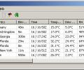 MetarWeather Screenshot 0