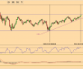 Chart Geany Screenshot 0