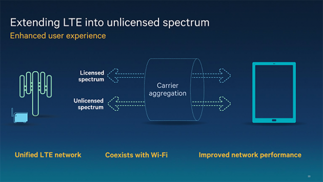 4 large Ericsson TMobile and Google increase focus on using unlicensed LTE labeled as  45G or LTE Unlicensed