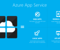 Microsoft Launches New App Service that Caters to Cross-Platform Developers – The Azure App Service