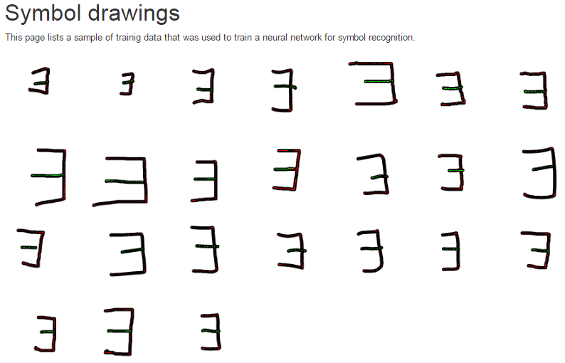 How To Find An Unknown Symbol By Drawing It