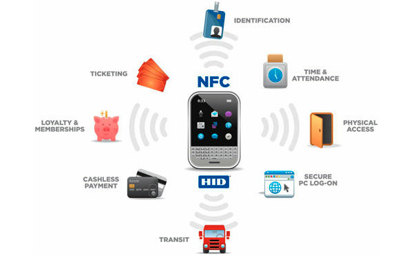 1 full What Is NFC and How To Use It Android