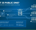Top 10 Public DNS Servers: Google DNS vs OpenDNS vs Level3 vs Verisign and Others