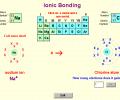 Atoms, Bonding and Structure Screenshot 0