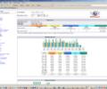 AWStats Screenshot 0