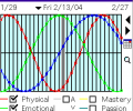 Biorhythms  for PALM Screenshot 0