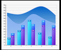 Nevron Chart for .NET Screenshot 0