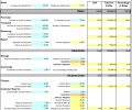 Product and Supplier Profitability Excel Screenshot 0