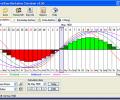 Free and Easy Biorhythm Calculator Screenshot 0