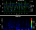 PlotLab VC++ Screenshot 0