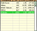RMRInvest for Windows Mobile Screenshot 0