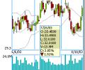 Pocket Charts Screenshot 0