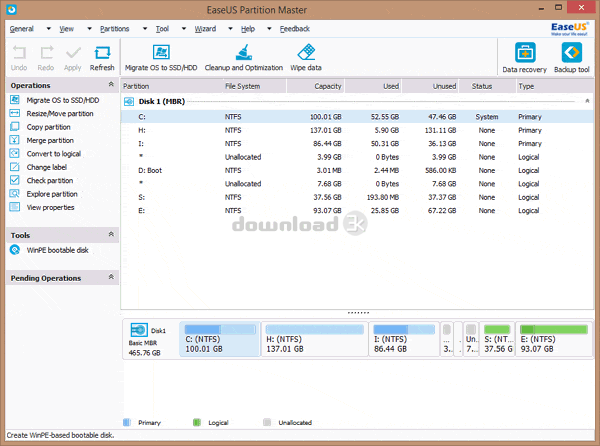 EaseUS Partition Master Free Edition 12 9 Review & Alternatives