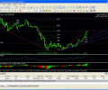 Trading Strategy Tester for FOREX Screenshot 0