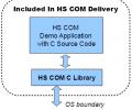 HS COM C Source Code Library Screenshot 0