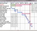 EASE Project Management Software Screenshot 0