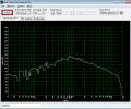 Real Time Audio Analyzer & Oscilloscope Screenshot 0