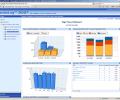 CardioLog Analytics - SharePoint Reporting Screenshot 0
