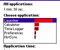 Time Logger Screenshot 0