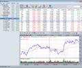 StockMarketEye Screenshot 0