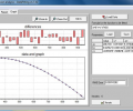 Nonlinear analysis - DataFitting Screenshot 0