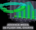 3D charts Screenshot 0