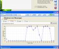 Kiwi Application Monitor Screenshot 0