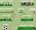 Animated Soccer Rules Screenshot 0