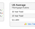 Mortgage Rates Screenshot 0