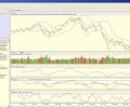 Eclipse Stock Charts Lite Screenshot 0