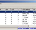 OutlookStatView Screenshot 0