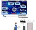 Computer door lock access software Screenshot 0