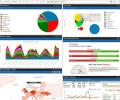 Logaholic Web Analytics and Web Stats Screenshot 0
