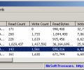 DiskCountersView Screenshot 0