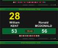 BallStream Live Scoreboard Control Screenshot 0