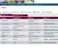 Unicellar Premium Edition Screenshot 0