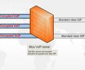Mizu VoIP Tunnel Screenshot 0