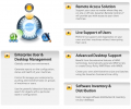 Goverlan Remote Administration Software Screenshot 0