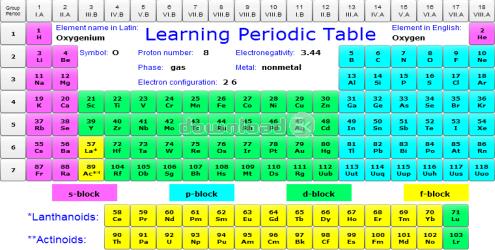 Learning Periodic Table Screenshot 0