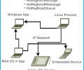 HS MSG C/C++ Messaging Library Screenshot 0