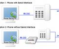 Phone Dial by PC Screenshot 0