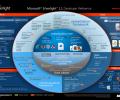 Microsoft Silverlight Screenshot 0