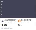 Anvi AD Blocker Ultimate Screenshot 2