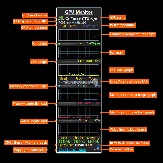Download GPU Monitor 12 0 Free - Monitor the most recent stats of