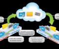 Secured Cloud Drive Screenshot 0