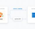 SQLite Data Access Components Screenshot 0